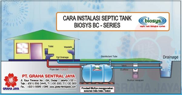 Instalasi septic tank sangat mudah dan praktis, tidak mencemari lingkungan