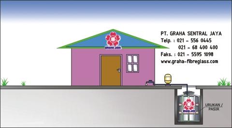 Instalasi Tangki Air Pendam / Ground Water Tank